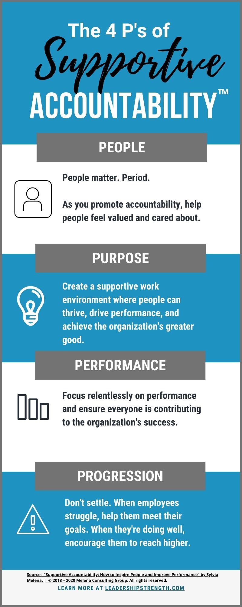 The 4 P's of Accountability Infographic